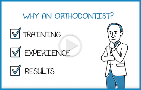 AAO Gorkowitz Orthodontics Livingston Hasbrouck Heights NJ